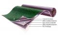 Waterproofing Sheet  (Tấm chịu nước,chống thấm)